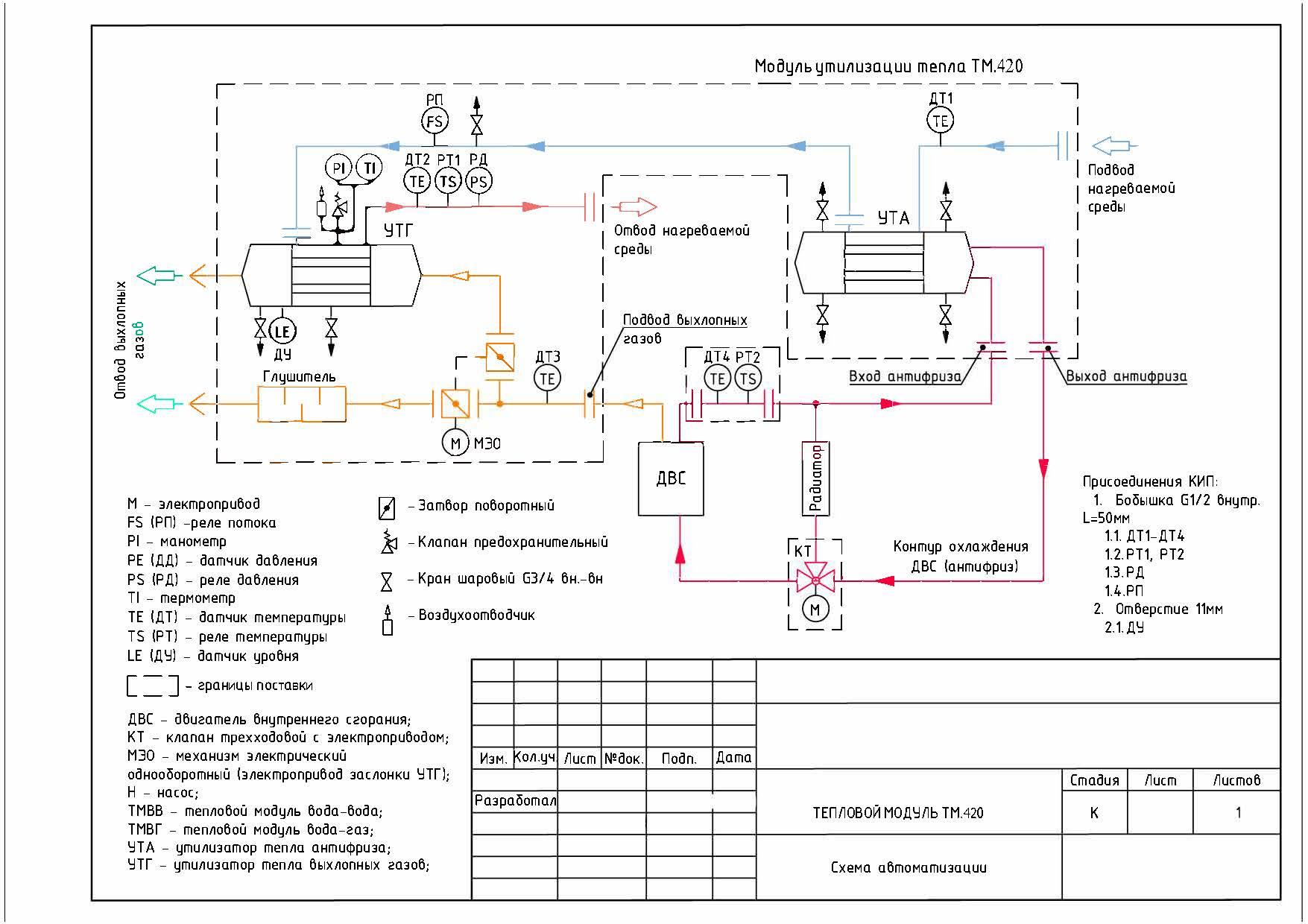 Схема автоматизации теплового модуля ГПУ 650 кВт (ГПЭС 650 кВт)